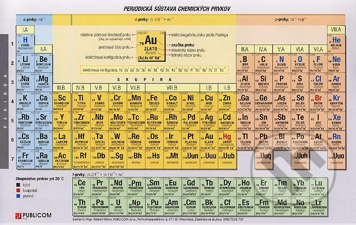 e4331239c Doplň chybajúce názvy chemických prvkov